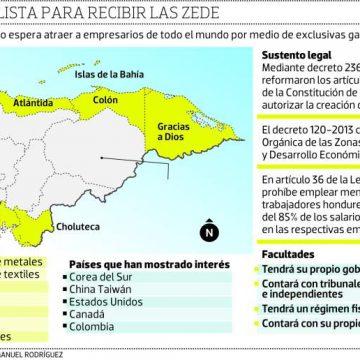 El modelo desplazador hondureño, es hora de preguntar ¿Es para sacar a los garínagu?